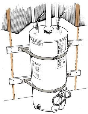 prep_home_water_heater
