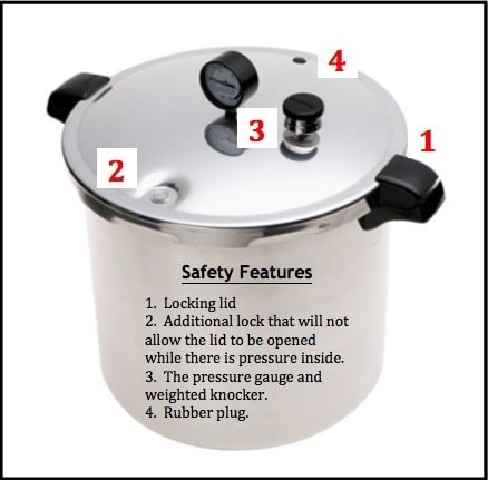 Pressure Canner Safety Features - Backdoor Survival