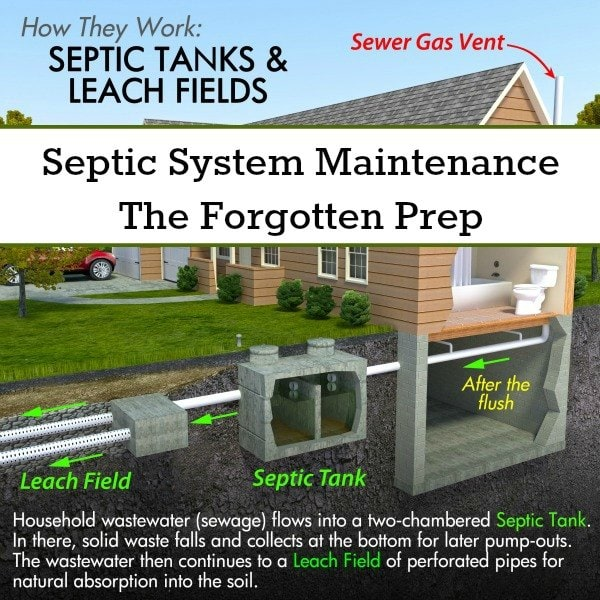 Septic System Maintenance is the Forgotten Prep | Backdoor Survival