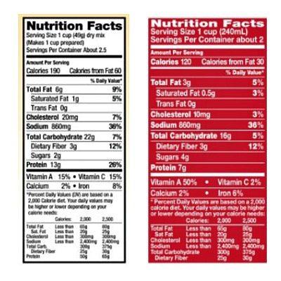 Beef Stew Comparison   Backdoor Survival