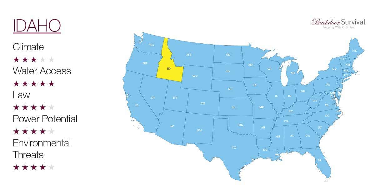 Idaho Best Places to live