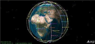 FIU LEO Satellite Cubesat Iridium