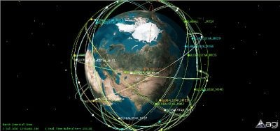 FIU LEO Satellite Cubesat globalstar