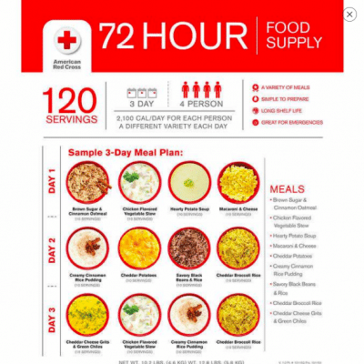 72 hour american red cross bucket nutritional value