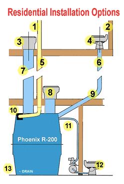 toilet-system